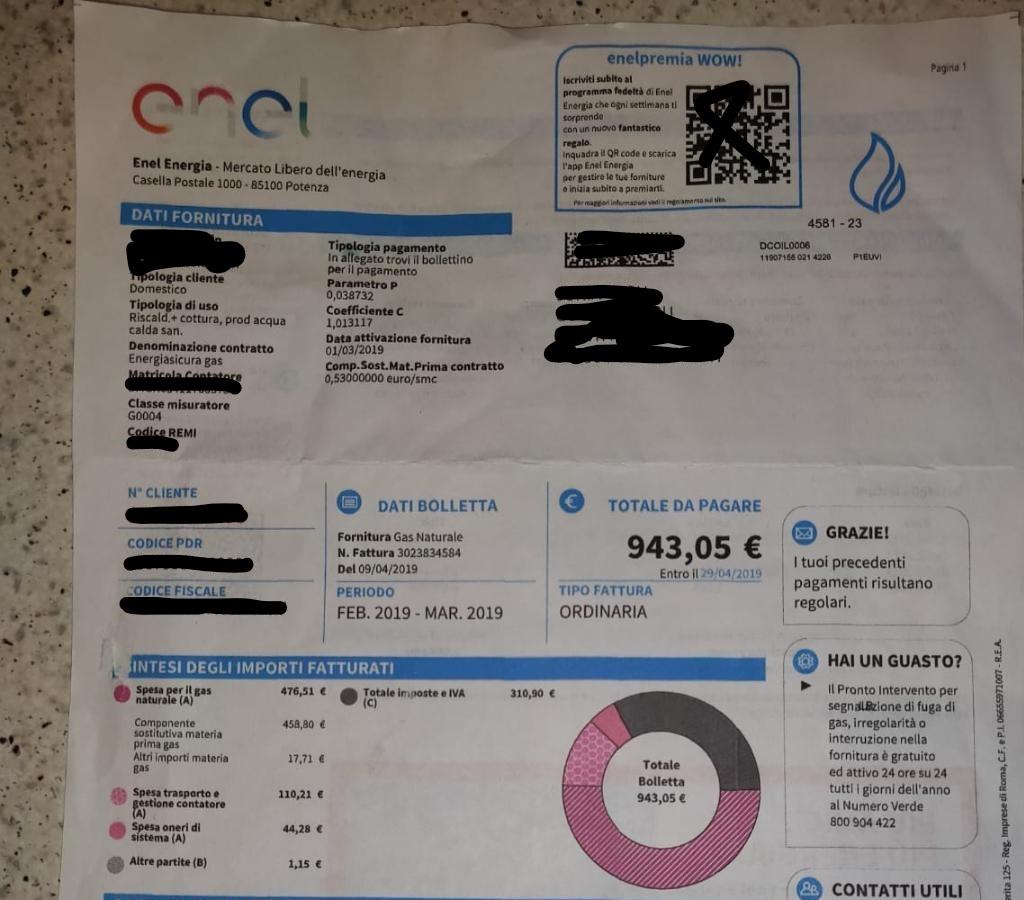 Focus sul costo del gas: 3 imposte diverse per regione e l'eterna Cassa del Mezzogiorno