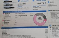Fatture Enel gas e  il  ricalcolo sui consumi e sulle accise . (Ma quanto costa il gas in Italia?)