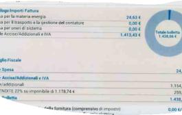 Energia elettrica, spese per la materia 24 euro: accise, addizionali e IVA pari a 1,413 euro. Abuso del reverse charge